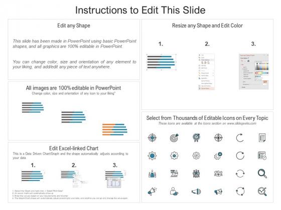 Multi_Channel_Online_Commerce_Executive_Summary_Demonstration_PDF_Slide_2