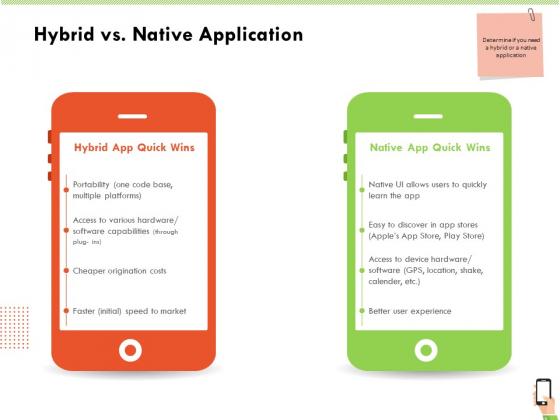 Multi Channel Online Commerce Hybrid Vs Native Application Icons PDF