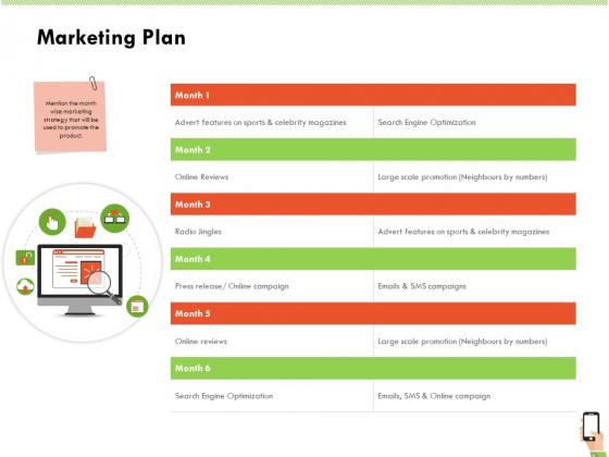 Multi Channel Online Commerce Marketing Plan Download PDF