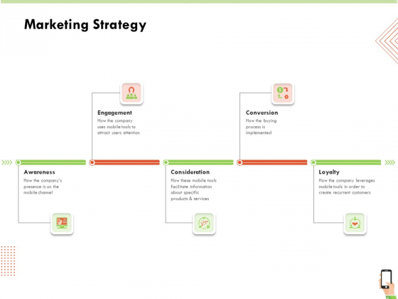 Multi Channel Online Commerce Marketing Strategy Template PDF