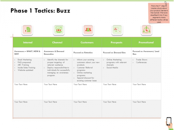 Multi Channel Online Commerce Phase 1 Tactics Buzz Background PDF