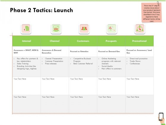 Multi Channel Online Commerce Phase 2 Tactics Launch Template PDF