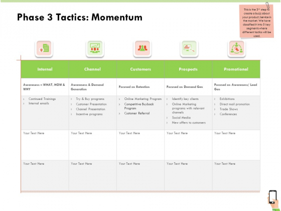 Multi Channel Online Commerce Phase 3 Tactics Momentum Structure PDF