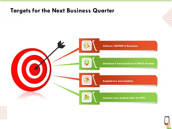 Multi Channel Online Commerce Targets For The Next Business Quarter Guidelines PDF