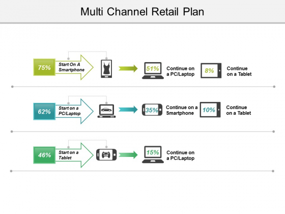 Multi Channel Retail Plan Ppt PowerPoint Presentation Gallery Visual Aids