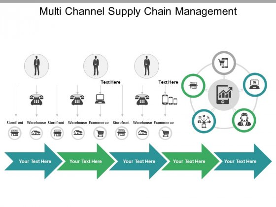 Multi Channel Supply Chain Management Ppt PowerPoint Presentation Gallery Demonstration