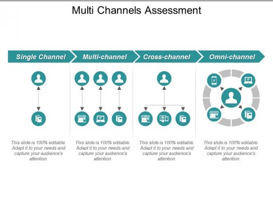 Multi Channels Assessment Ppt PowerPoint Presentation Slides Designs Download