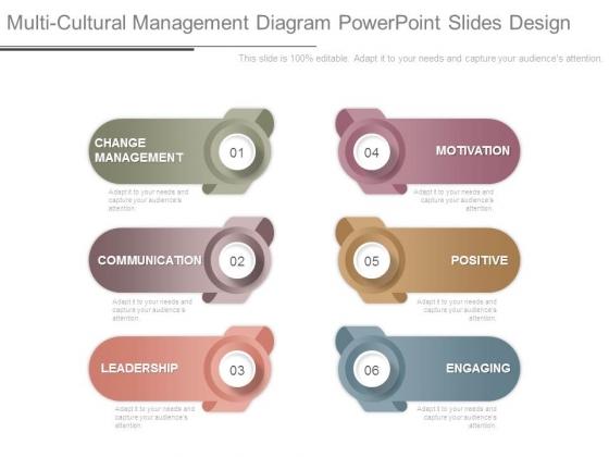 Multi Cultural Management Diagram Powerpoint Slides Design