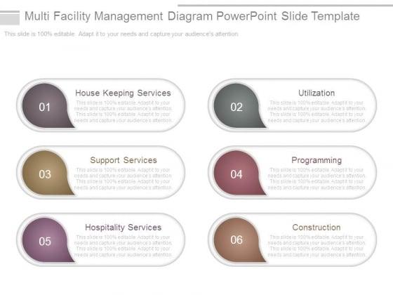 Multi Facility Management Diagram Powerpoint Slide Template ...