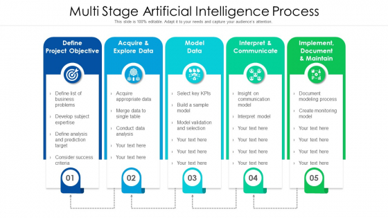 Multi Stage Artificial Intelligence Process Ppt PowerPoint Presentation Gallery Examples PDF