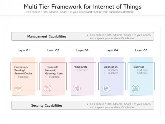 Multi Tier Framework For Internet Of Things Ppt PowerPoint Presentation Gallery Graphics PDF