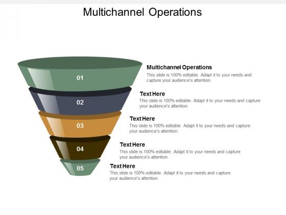 Multichannel Operations Ppt Powerpoint Presentation Inspiration Portfolio Cpb