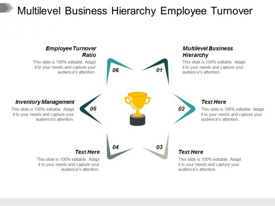Multilevel Business Hierarchy Employee Turnover Ratio Inventory Management Ppt PowerPoint Presentation Model Good