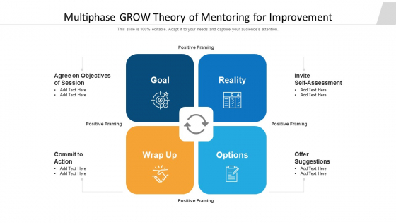 Multiphase GROW Theory Of Mentoring For Improvement Ppt PowerPoint Presentation Gallery Model PDF