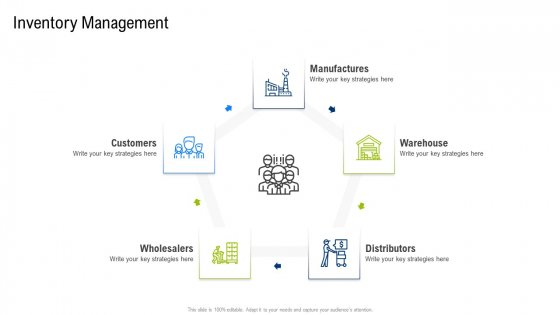 Multiple Phases For Supply Chain Management Inventory Management Warehouse Guidelines PDF
