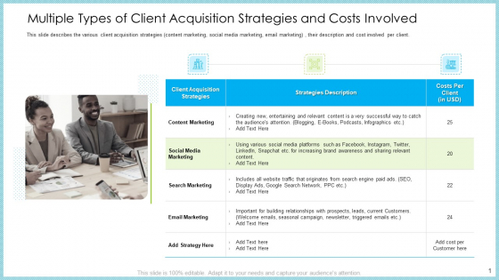 Multiple Types Of Client Acquisition Strategies And Costs Involved Elements PDF