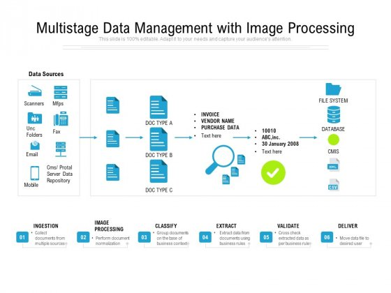 Multistage Data Management With Image Processing Ppt PowerPoint Presentation Show Grid PDF