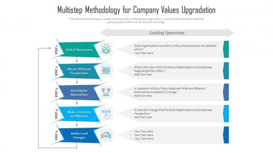 Multistep Methodology For Company Values Upgradation Ppt PowerPoint Presentation File Slides PDF