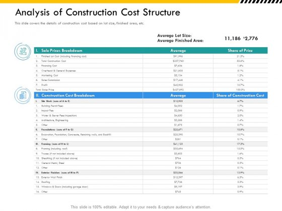 Multitier Project Execution Strategies Analysis Of Construction Cost Structure Mockup PDF