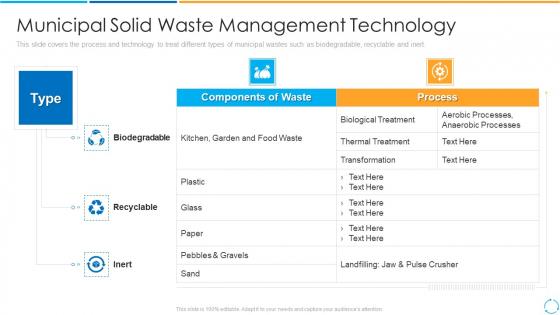 Municipal Solid Waste Management Technology Ppt PowerPoint Presentation File Outline PDF