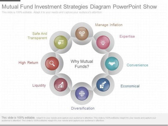 Mutual Fund Investment Strategies Diagram Poweropoint Show