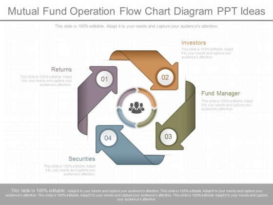 Flow Chart Diagram Ppt Ideas Mutual Fund Operation 7 1
