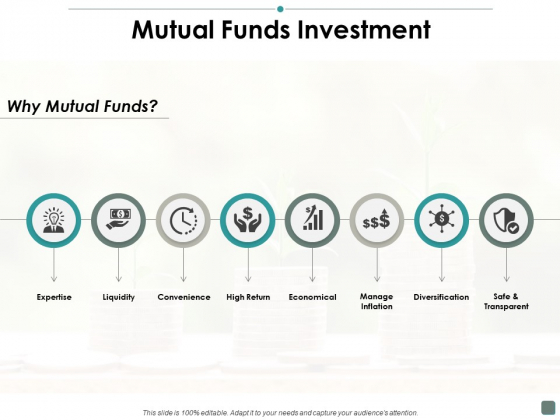 Mutual Funds Investment Contribution Ppt PowerPoint Presentation Outline Display