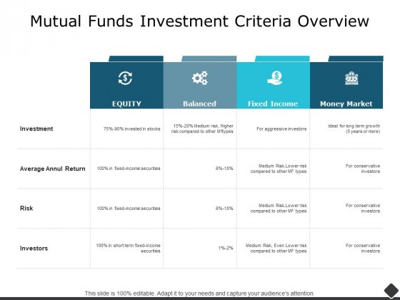 Mutual Funds Investment Criteria Overview Ppt PowerPoint Presentation Infographic Template File Formats