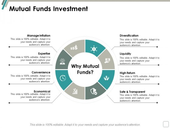 Mutual Funds Investment Ppt Powerpoint Presentation Slides Graphics