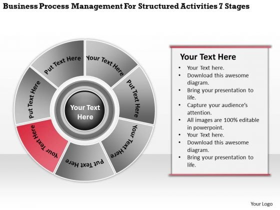 Management For Structured Activities 7 Stages Business Plan PowerPoint Slides