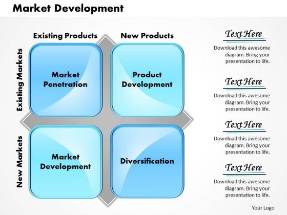 Market Development Business PowerPoint Presentation