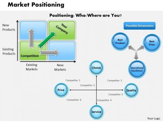 Market Positioning Business PowerPoint Presentation