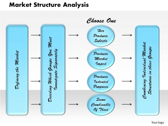Market Structure Analysis Business PowerPoint Presentation