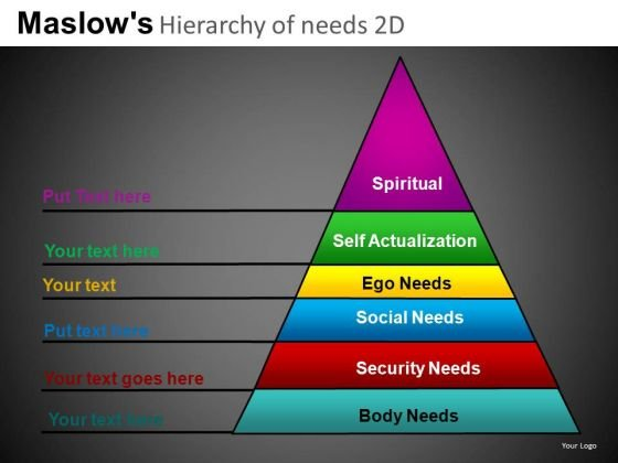 Maslows Hierarchy Of Needs PowerPoint Presentation Slides