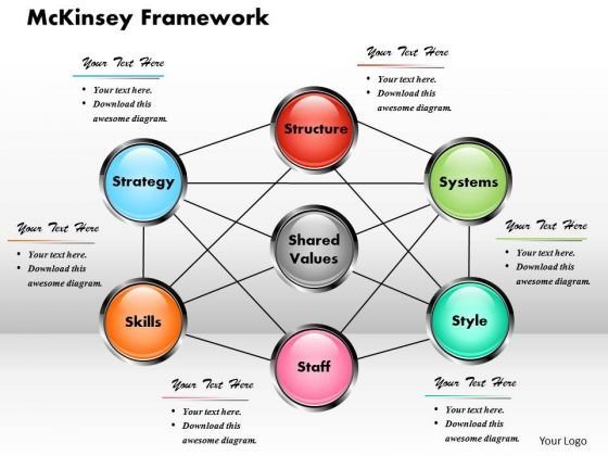 Mckinsey Framework Powerpoint Template Business Powerpoint