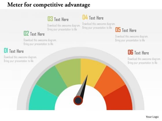 Meter For Competitive Advantage Presentation Template