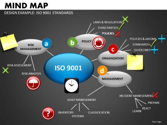 Mind Map Example PowerPoint Slides And Templates