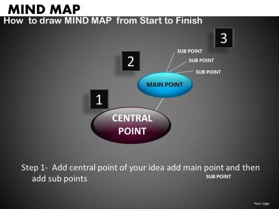 Mind Map Instructions PowerPoint Slides Ppt Templates