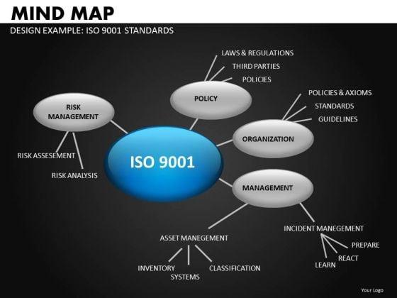 Mind Map Ppt 12