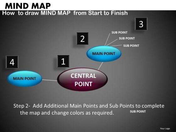 Mind Map Ppt 3