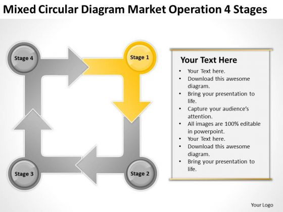 Mixed Circular Diagram Market Operation 4 Stages Making Business Plan PowerPoint Templates