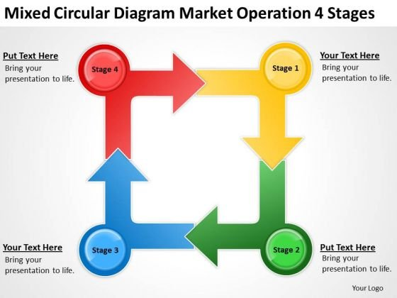 Mixed Circular Diagram Market Operation 4 Stages Ppt Business Plan PowerPoint Templates