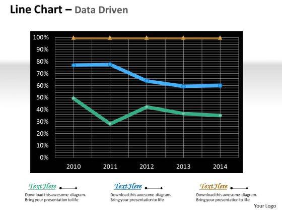 Multivariate Data Analysis Driven Line Chart For Market Survey PowerPoint Slides Templates