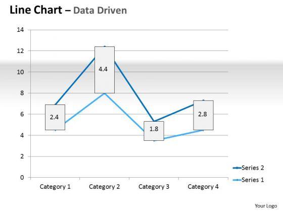 Multivariate Data Analysis Driven Line Chart Market Graph PowerPoint Slides Templates