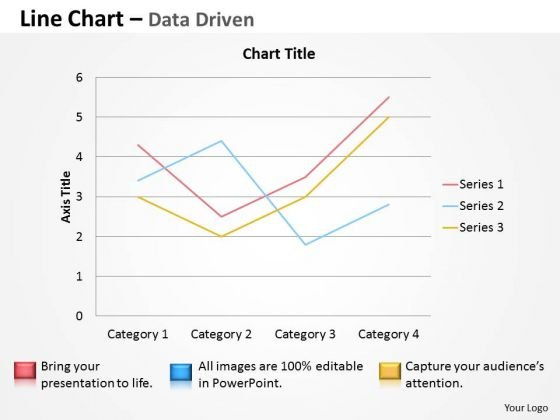 Multivariate Data Analysis Driven Line Chart To Demonstrate PowerPoint Slides Templates