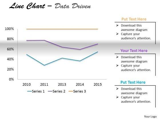 Multivariate Data Analysis Driven Market Line Chart PowerPoint Slides Templates