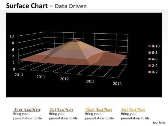Multivariate Data Analysis Numeric Values Surface Chart PowerPoint Templates