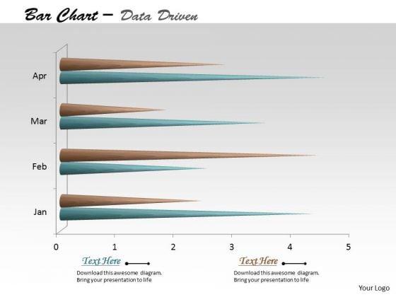 Multivariate Data Analysis Time Based Bar Chart PowerPoint Templates