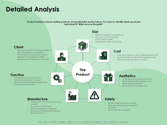 NPD Analysis Detailed Analysis Client Ppt Slides Inspiration PDF