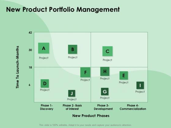 NPD Analysis New Product Portfolio Management Ppt Outline Ideas PDF